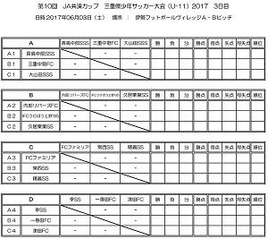 2017JA_3kumiawase