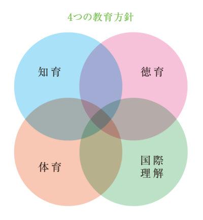 chugaku_P03_02